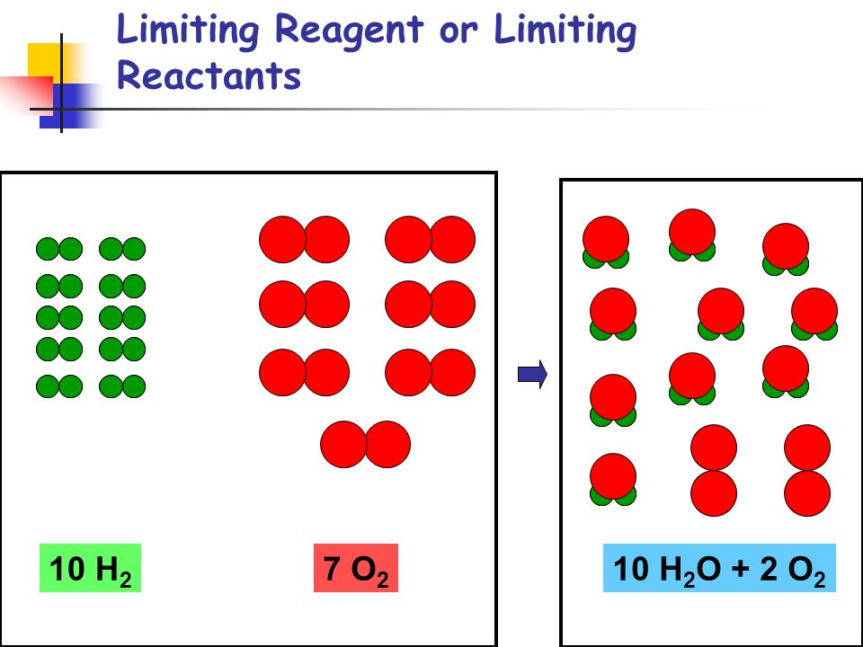 Limiting Reagent or Limiting Reactants 10 H 2 7 O 2 10 H 2 O + 2 O 2