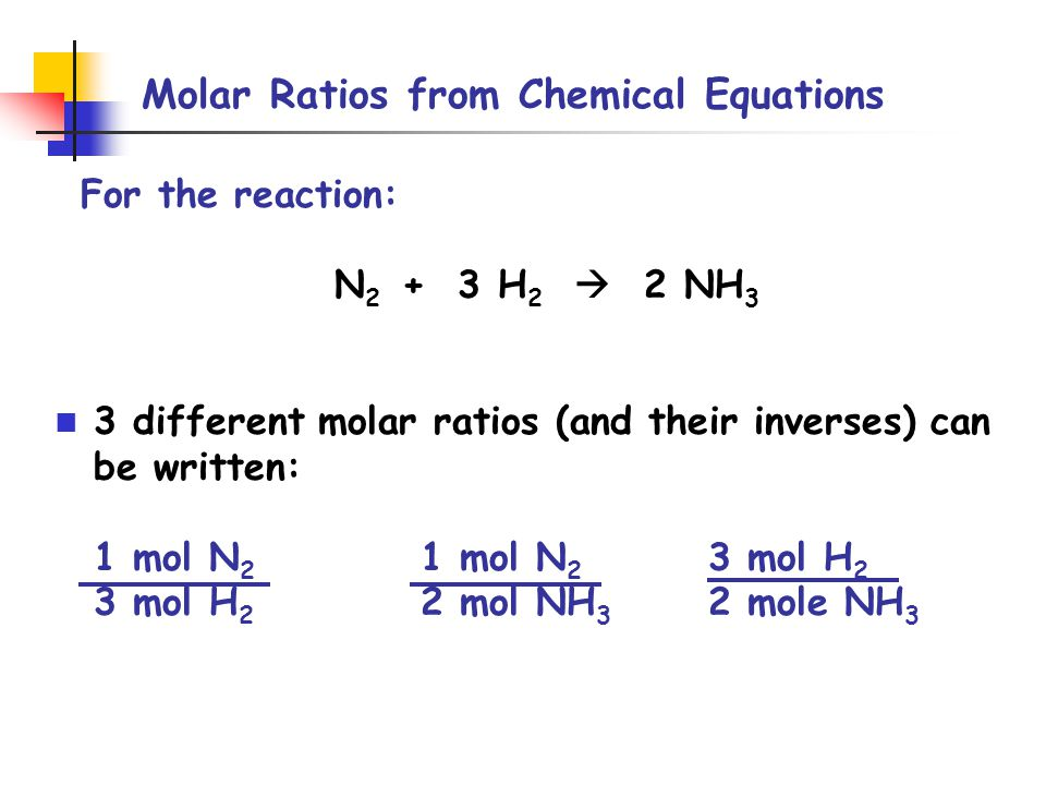 3 different molar ratios (and their inverses) can be written: 1 mol N 2 1 mol N 2 3 mol H 2 3 mol H 2 2 mol NH 3 2 mole NH 3 Molar Ratios from Chemical Equations For the reaction: N 2 + 3 H 2  2 NH 3