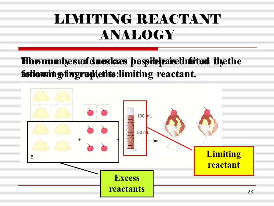 23 LIMITING REACTANT ANALOGY How many sundaes can be prepared from the following ingredients: The number of sundaes possible is limited by the amount of syrup, the limiting reactant.
