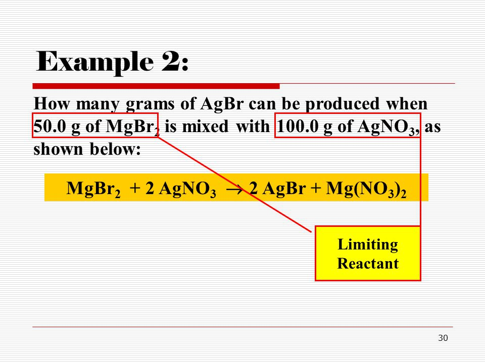 30 How many grams of AgBr can be produced when 50.0 g of MgBr 2 is mixed with 100.0 g of AgNO 3, as shown below: Example 2: MgBr 2 + 2 AgNO 3  2 AgBr + Mg(NO 3 ) 2 Limiting Reactant