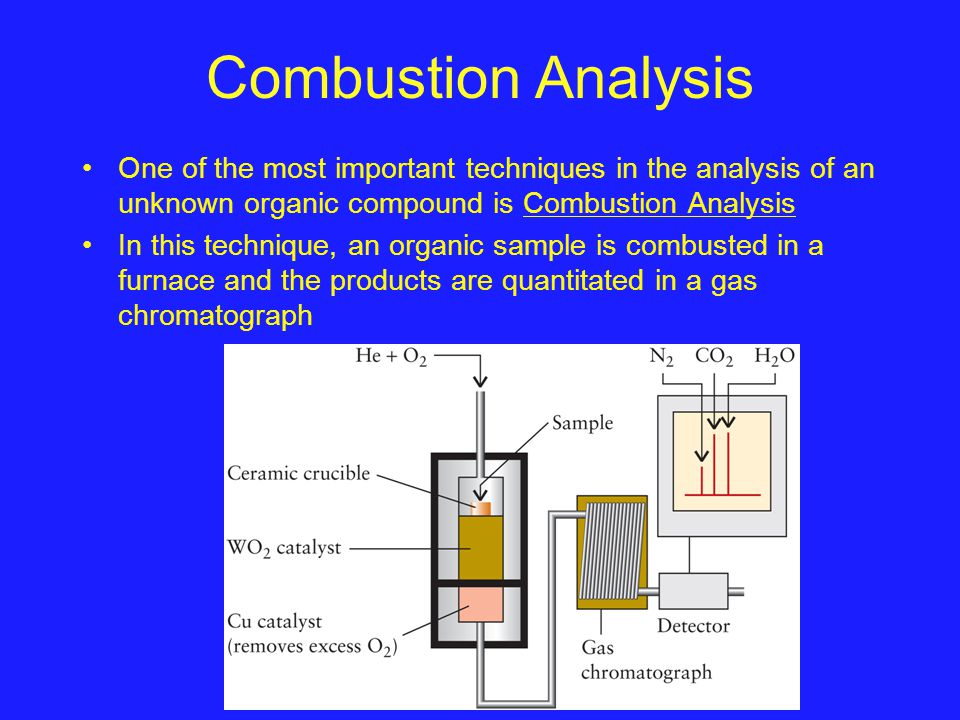 Combustion Analysis One of the most important techniques in the analysis of an unknown organic compound is Combustion Analysis In this technique, an o