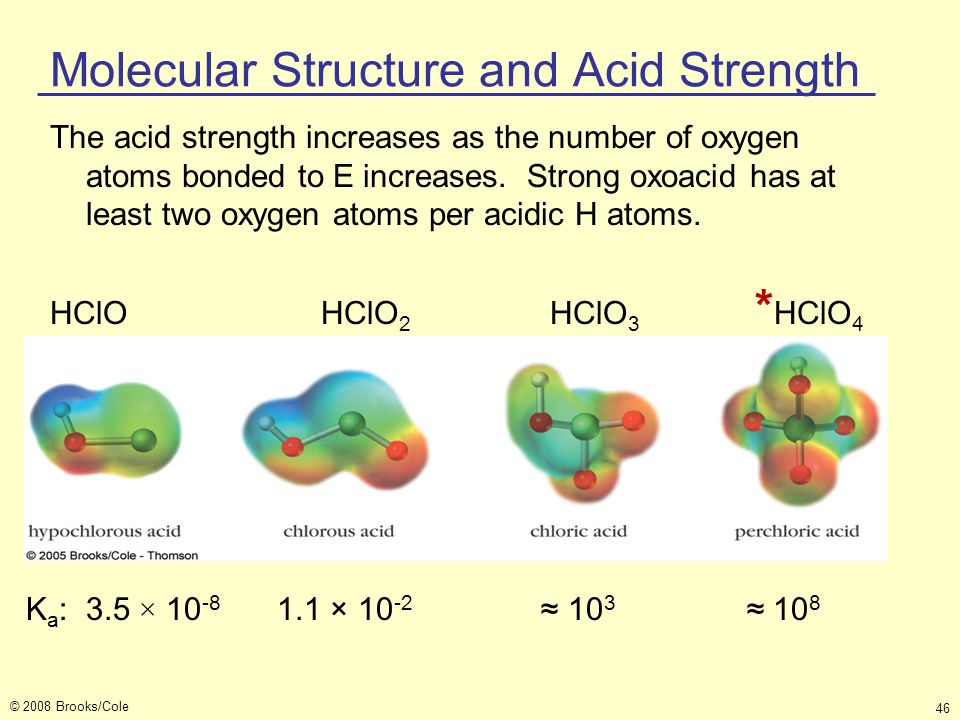 © 2008 Brooks/Cole 46 The acid strength increases as the number of oxygen atoms bonded to E increases. Strong oxoacid has at least two oxygen atoms pe