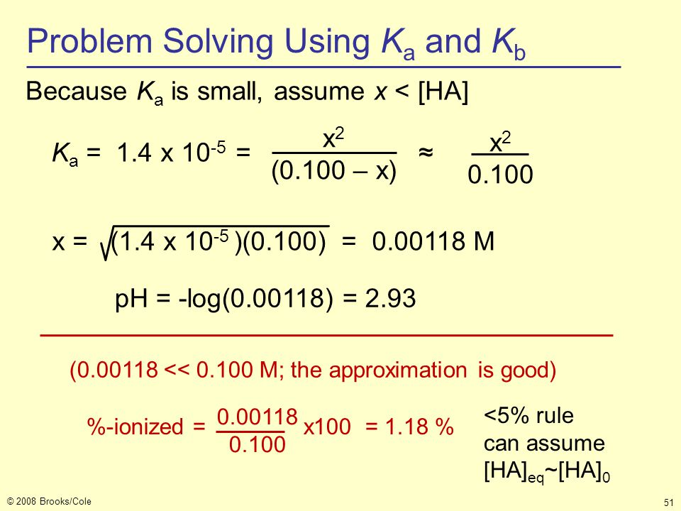 © 2008 Brooks/Cole 51 Problem Solving Using K a and K b Because K a is small, assume x < [HA] K a = 1.4 x 10 -5 = ≈ x 2 (0.100 – x) x 2 0.100 x = (1.4