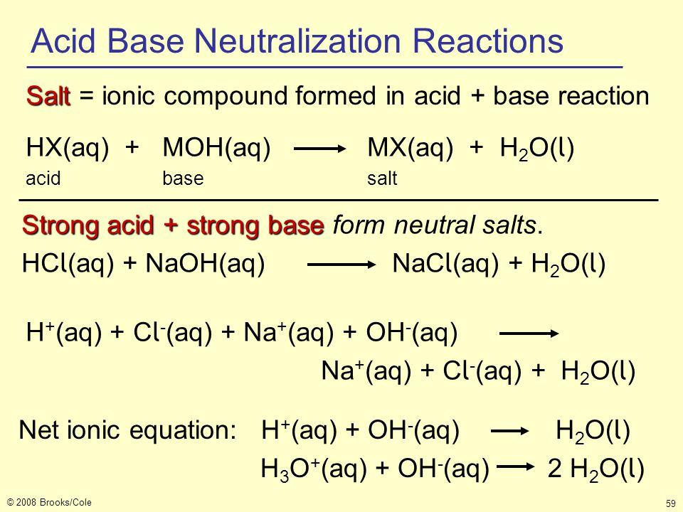 © 2008 Brooks/Cole 59 Acid Base Neutralization Reactions Salt Salt = ionic compound formed in acid + base reaction Strong acid + strong base Strong ac