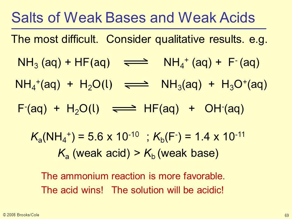 © 2008 Brooks/Cole 69 Salts of Weak Bases and Weak Acids The most difficult. Consider qualitative results. e.g. F - (aq) + H 2 O (l) HF(aq) + OH - (aq