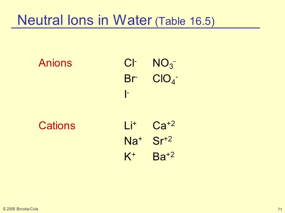 © 2008 Brooks/Cole 71 Neutral Ions in Water (Table 16.5) AnionsCl - NO 3 - Br - ClO 4 - I - CationsLi + Ca +2 Na + Sr +2 K + Ba +2