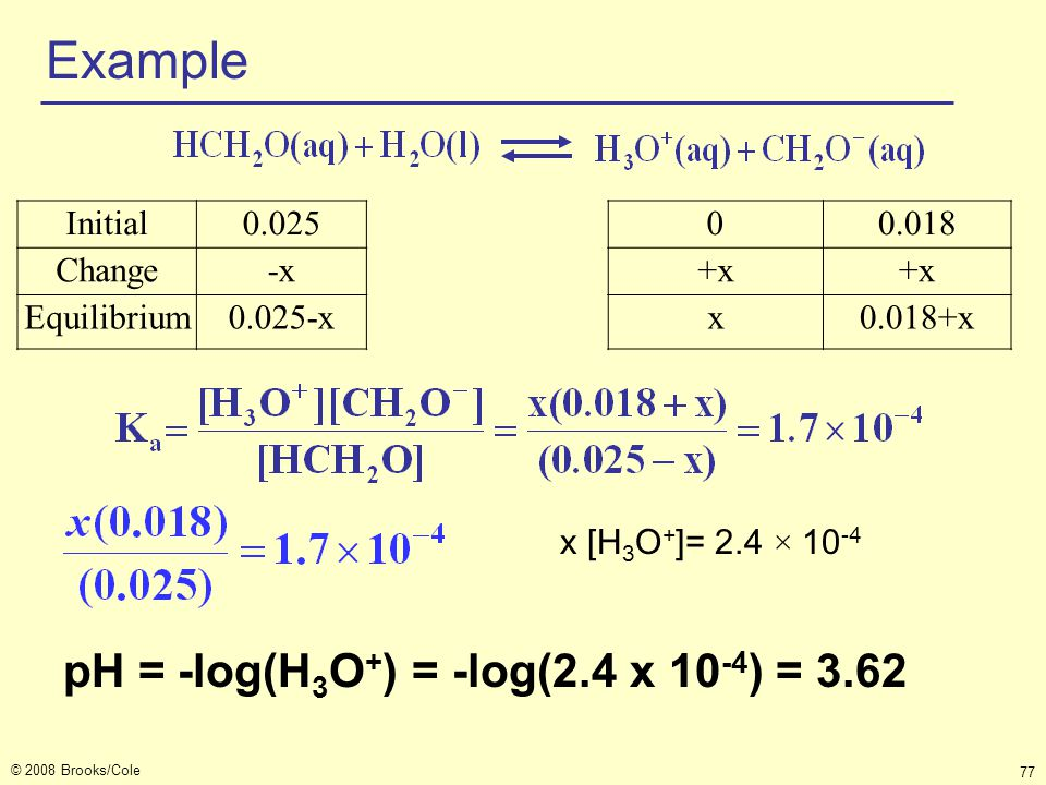 © 2008 Brooks/Cole 77 Initial0.025 00.018 Change-x +x Equilibrium0.025-x x0.018+x Example x [H 3 O + ]= 2.4 × 10 -4 pH = -log(H 3 O + ) = -log(2.4 x 1