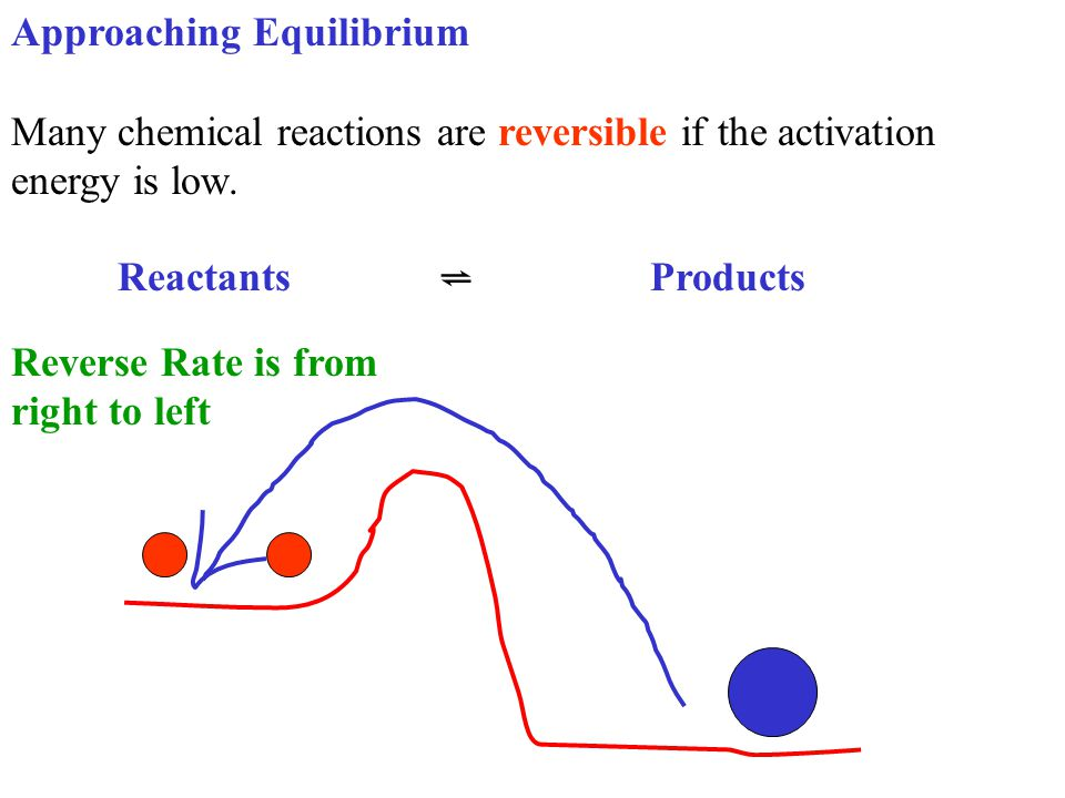 Approaching Equilibrium Many chemical reactions are reversible if the activation energy is low.