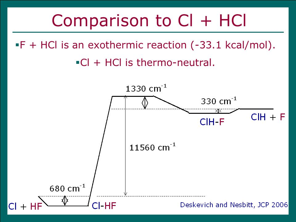 Comparison to Cl + HCl  F + HCl is an exothermic reaction (-33.1 kcal/mol).