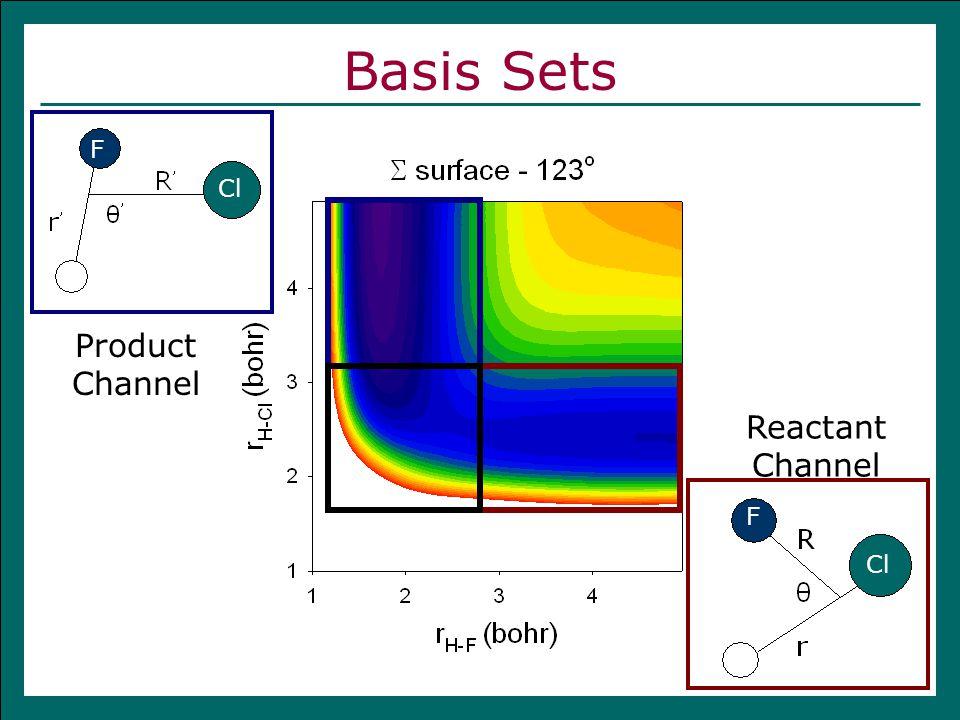 Basis Sets Cl F F F Reactant Channel Product Channel