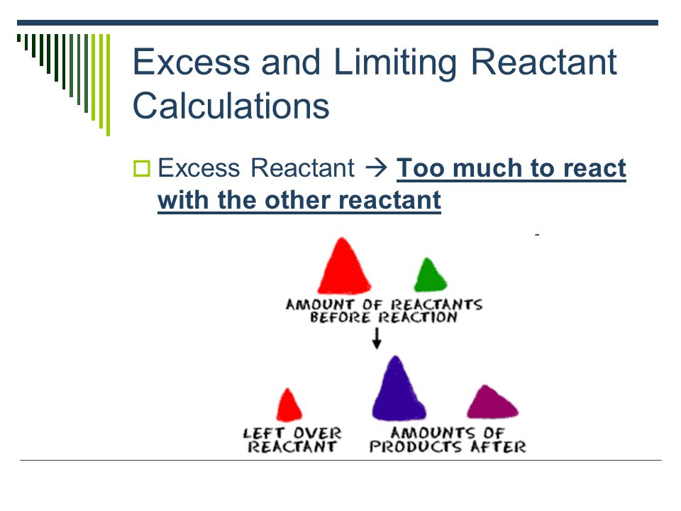 Excess and Limiting Reactant Calculations  Excess Reactant  Too much to react with the other reactant