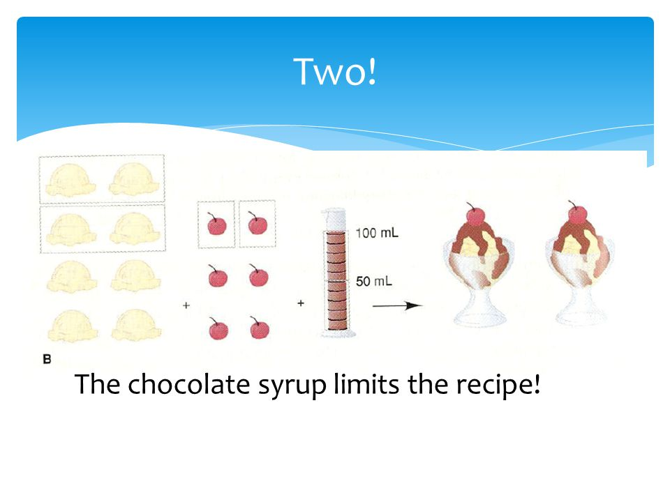 Two! The chocolate syrup limits the recipe!