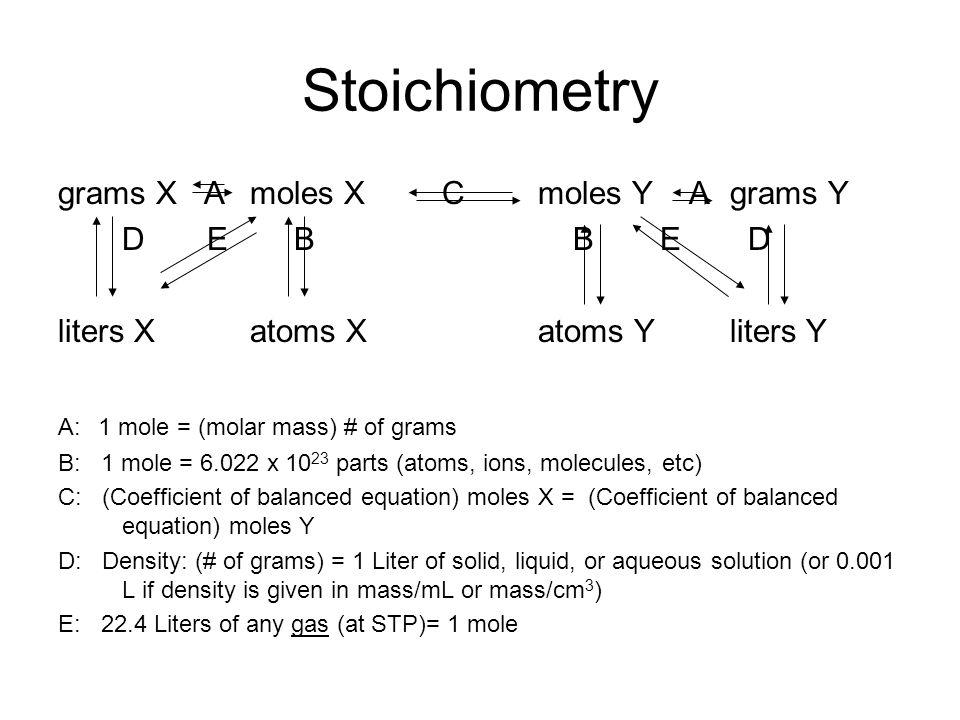 Stoichiometry 2.