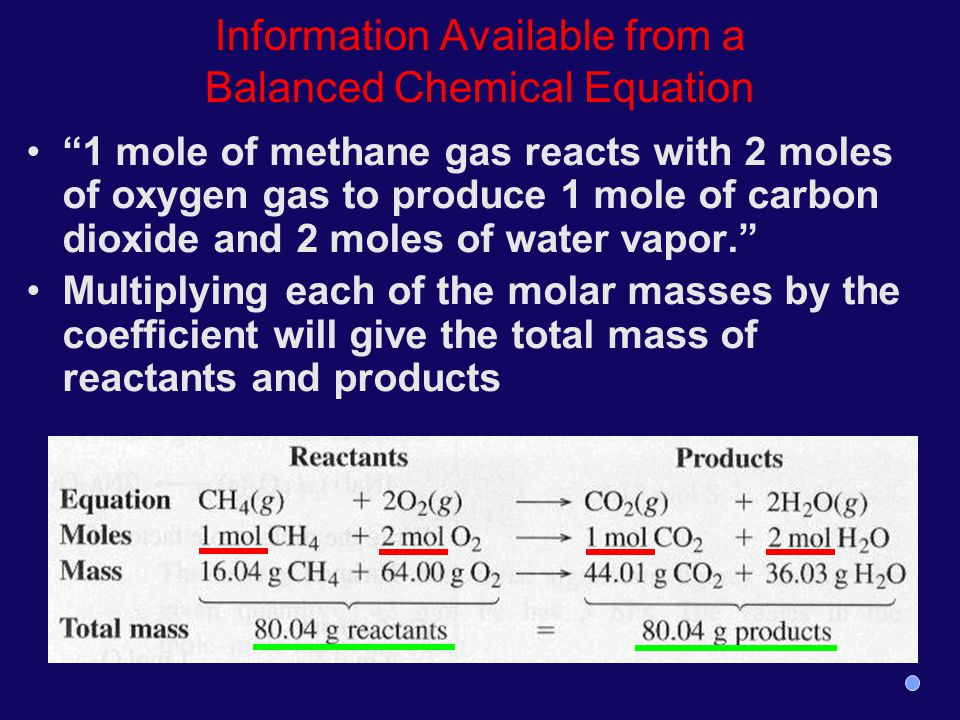 "Information Available from a Balanced Chemical Equation ""1 mole of methane gas reacts with 2 moles of oxygen gas to produce 1 mole of carbon dioxide a"
