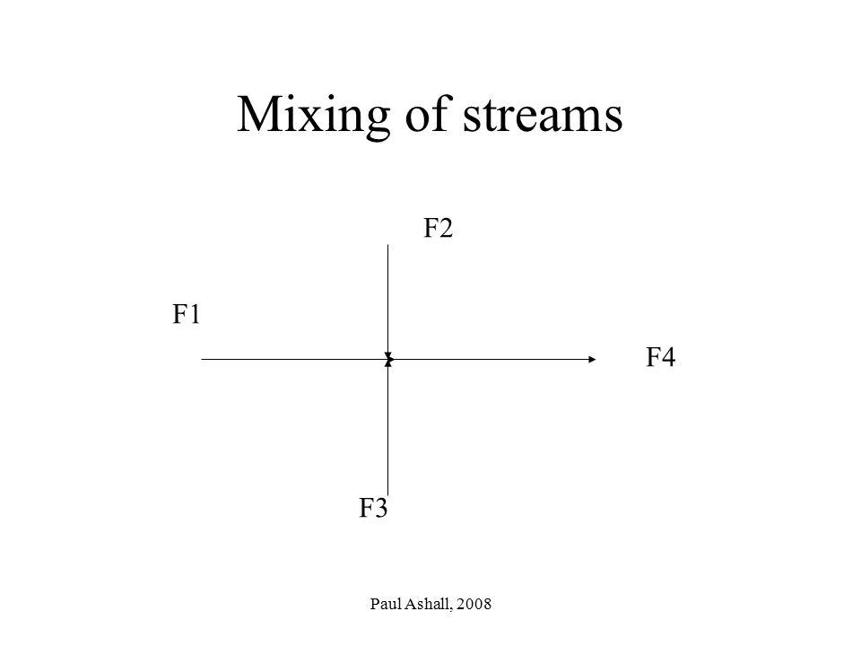 Paul Ashall, 2008 Mixing of streams F1 F2 F3 F4