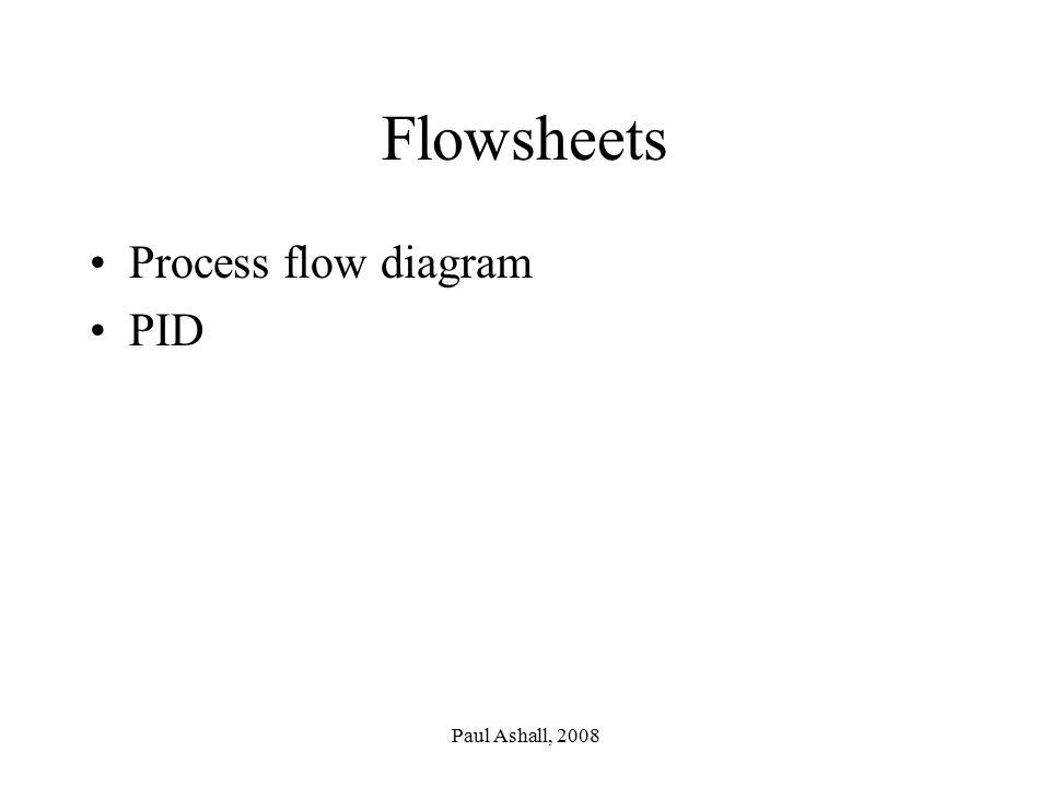 Paul Ashall, 2008 Flowsheets Process flow diagram PID
