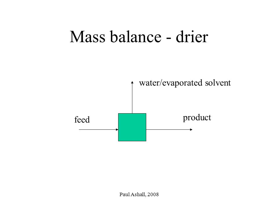 Paul Ashall, 2008 Mass balance - drier feed product water/evaporated solvent