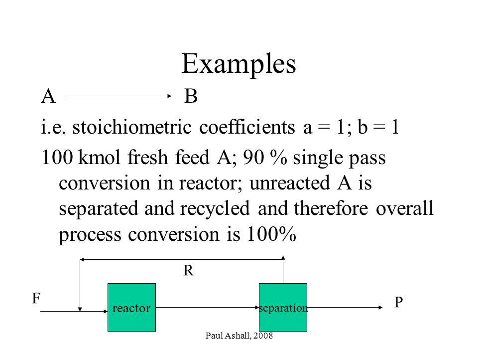 Paul Ashall, 2008 Examples A B i.e.