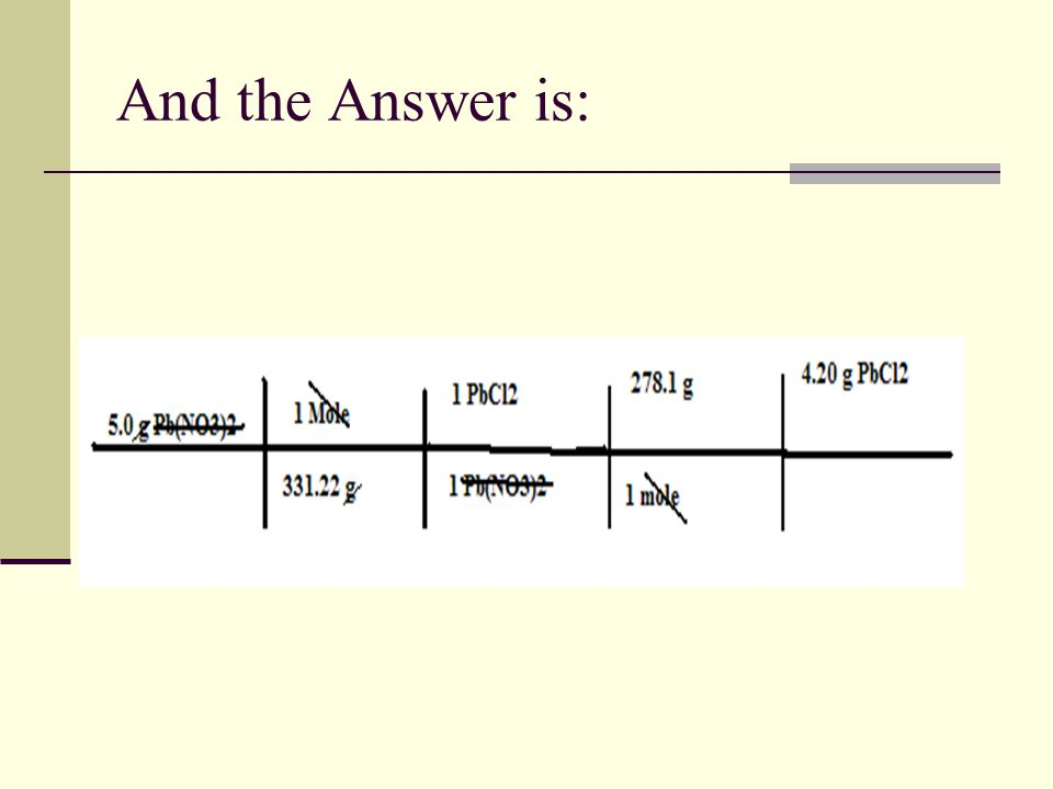And the Answer is: