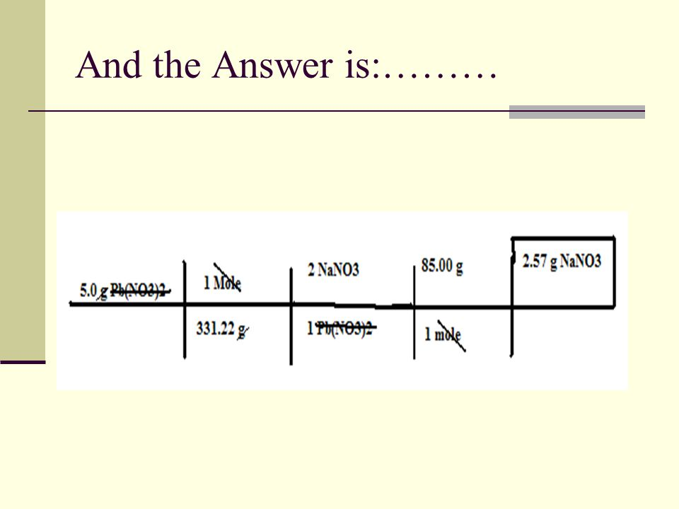 And the Answer is:………