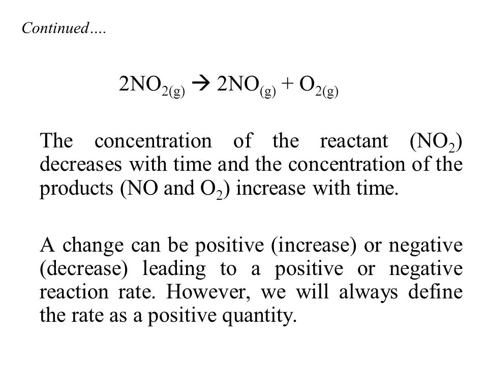 Figure 12.1 Definition of Rate (Conc. vs.Time)