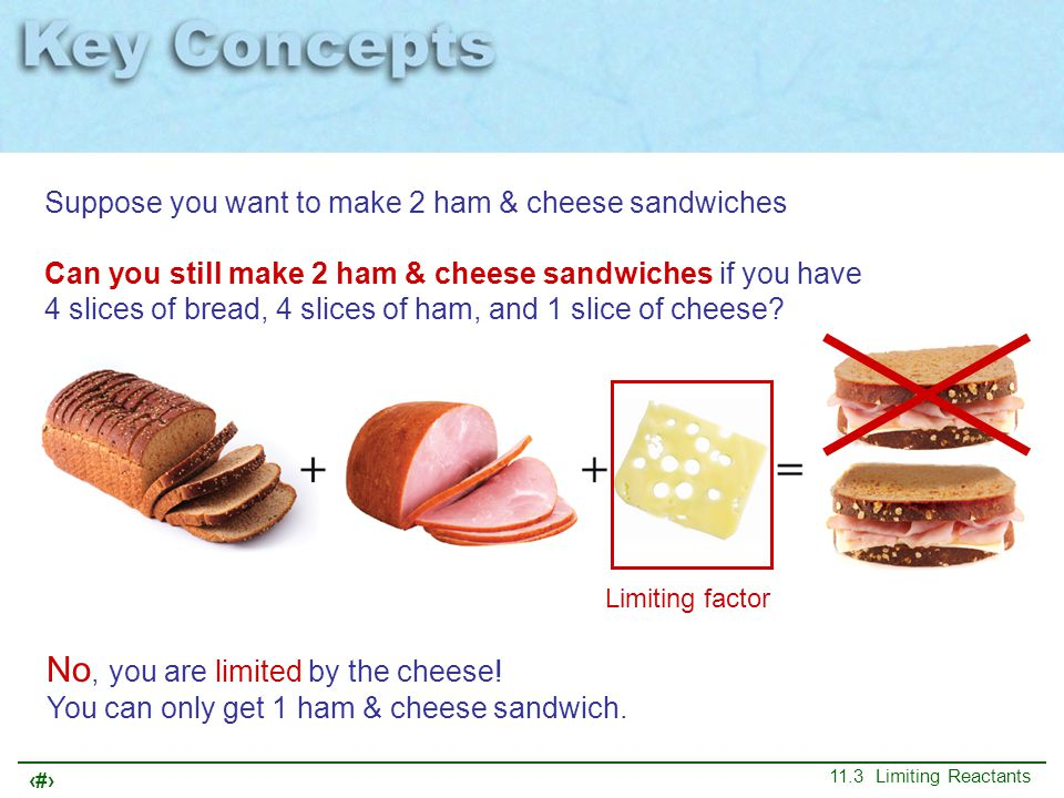 4 11.3 Limiting Reactants Suppose you want to make 2 ham & cheese sandwiches Can you still make 2 ham & cheese sandwiches if you have 4 slices of brea