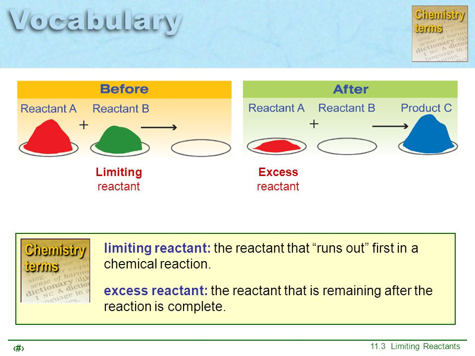 """6 11.3 Limiting Reactants limiting reactant: the reactant that """"runs out"""" first in a chemical reaction. excess reactant: the reactant that is remainin"""
