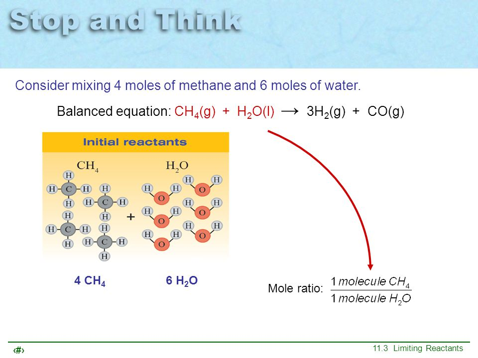9 11.3 Limiting Reactants 4 CH 4 6 H 2 O Mole ratio: Balanced equation: CH 4 (g) + H 2 O(l) → 3H 2 (g) + CO(g) Consider mixing 4 moles of methane and