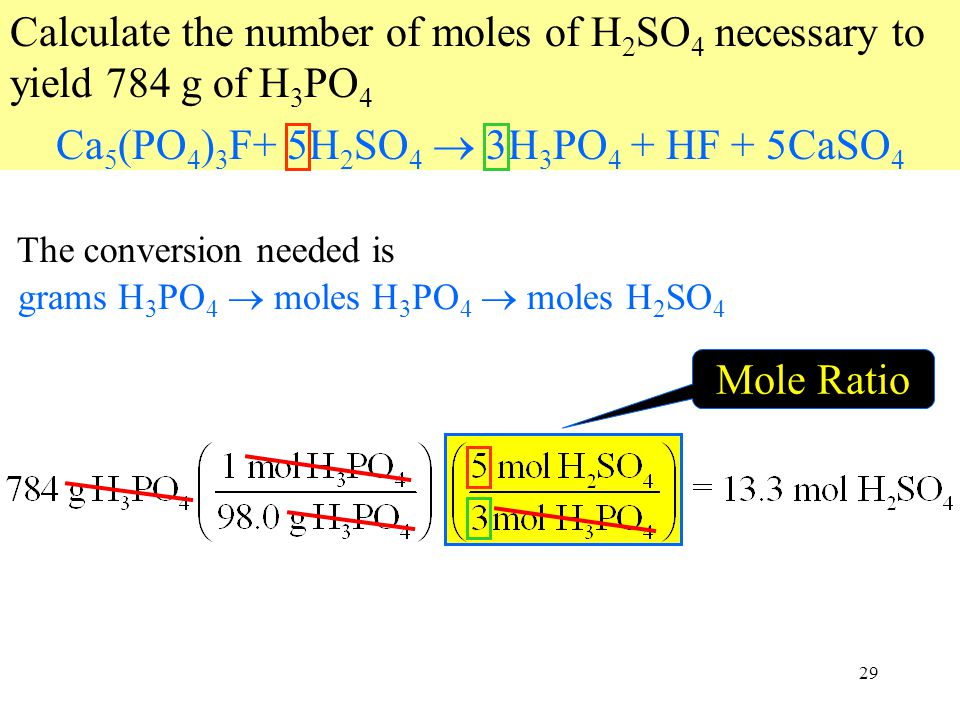29 Mole Ratio Calculate the number of moles of H 2 SO 4 necessary to yield 784 g of H 3 PO 4 Ca 5 (PO 4 ) 3 F+ 5H 2 SO 4  3H 3 PO 4 + HF + 5CaSO 4 grams H 3 PO 4  moles H 3 PO 4  moles H 2 SO 4 The conversion needed is
