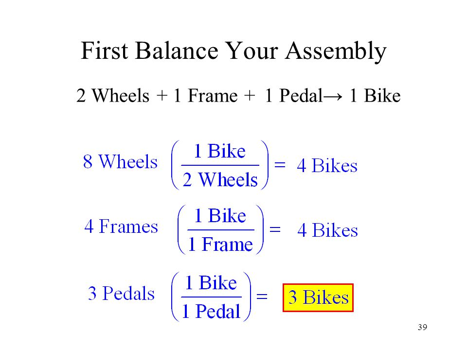 39 First Balance Your Assembly 2 Wheels + 1 Frame + 1 Pedal→ 1 Bike