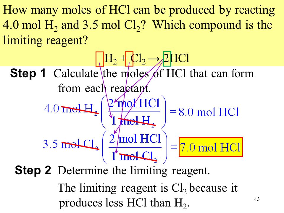 43 How many moles of HCl can be produced by reacting 4.0 mol H 2 and 3.5 mol Cl 2 .