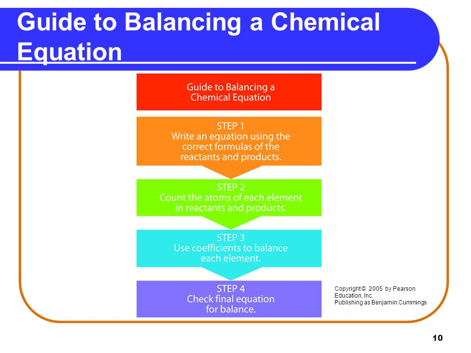 10 Guide to Balancing a Chemical Equation Copyright © 2005 by Pearson Education, Inc.