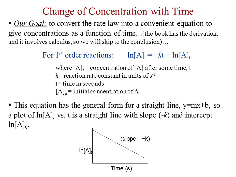 Change of Concentration with Time Our Goal: to convert the rate law into a convenient equation to give concentrations as a function of time …(the book