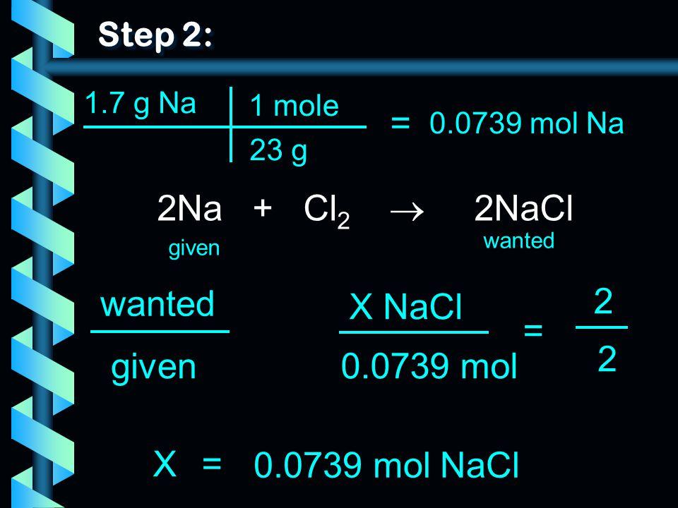 Step 2: 1.7 g Na 2Na + Cl 2  2NaCl wanted given wanted = X NaCl 0.0739 mol 2 2 given X= 0.0739 mol NaCl 23 g 1 mole = 0.0739 mol Na