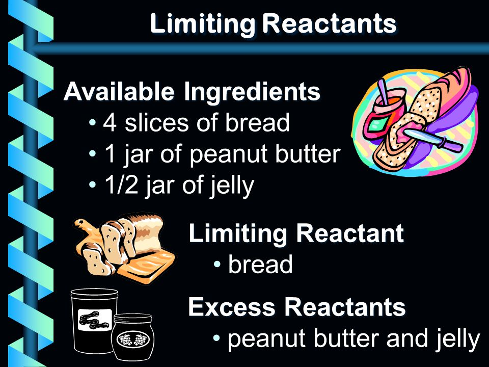 Limiting Reactants Available Ingredients 4 slices of bread 1 jar of peanut butter 1/2 jar of jelly Limiting Reactant bread Excess Reactants peanut but