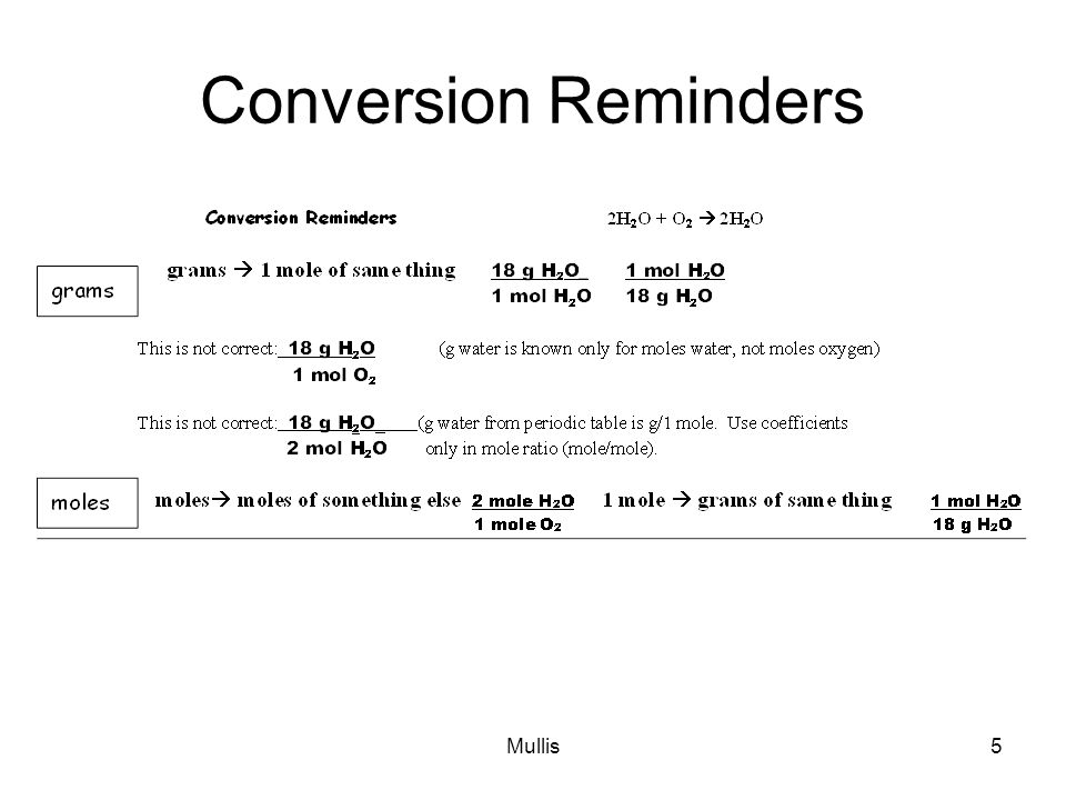 Mullis5 Conversion Reminders