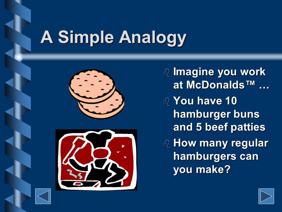 A Simple Analogy b Imagine you work at McDonalds™ … b You have 10 hamburger buns and 5 beef patties b How many regular hamburgers can you make?