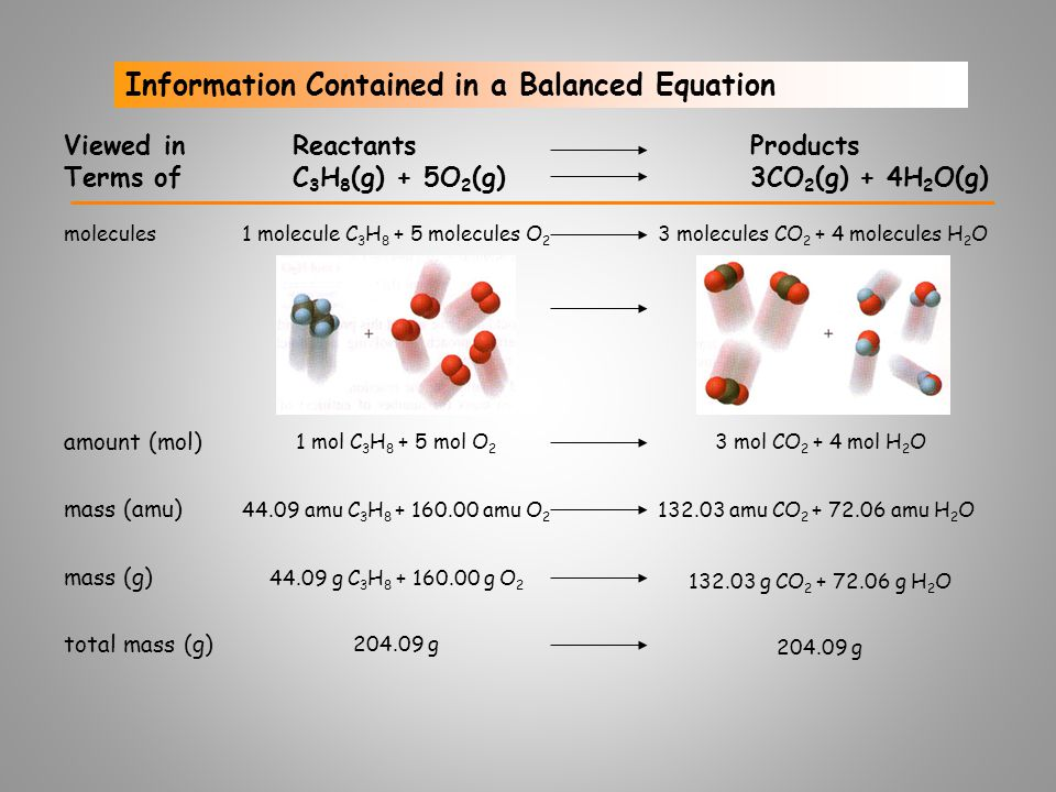Excess Reactant How much reactant was left in the previous problem.