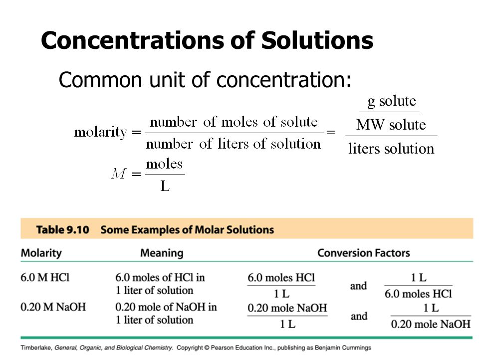 15 Concentrations of Solutions Common unit of concentration: = g solute MW solute liters solution