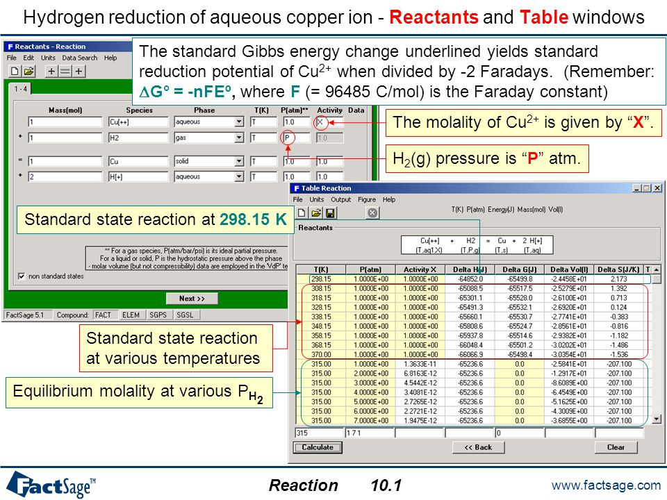 "www.factsage.com Reaction Hydrogen reduction of aqueous copper ion - Reactants and Table windows The molality of Cu 2+ is given by ""X"". H 2 (g) pressu"
