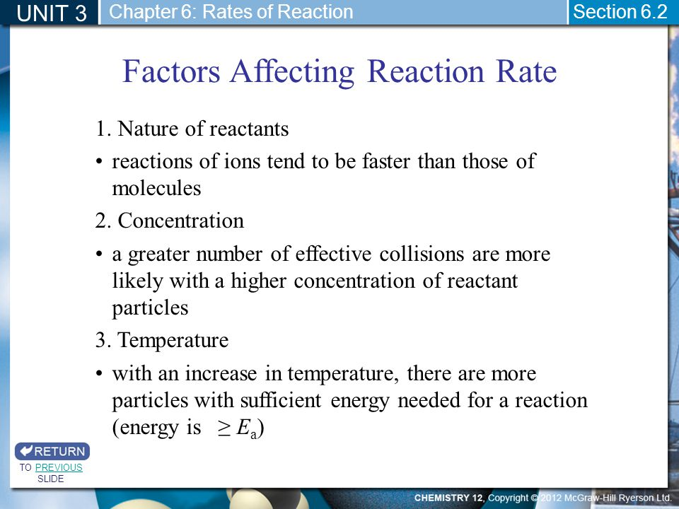 UNIT 3 Section 6.2 Factors Affecting Reaction Rate TO PREVIOUS SLIDEPREVIOUS 1. Nature of reactants reactions of ions tend to be faster than those of