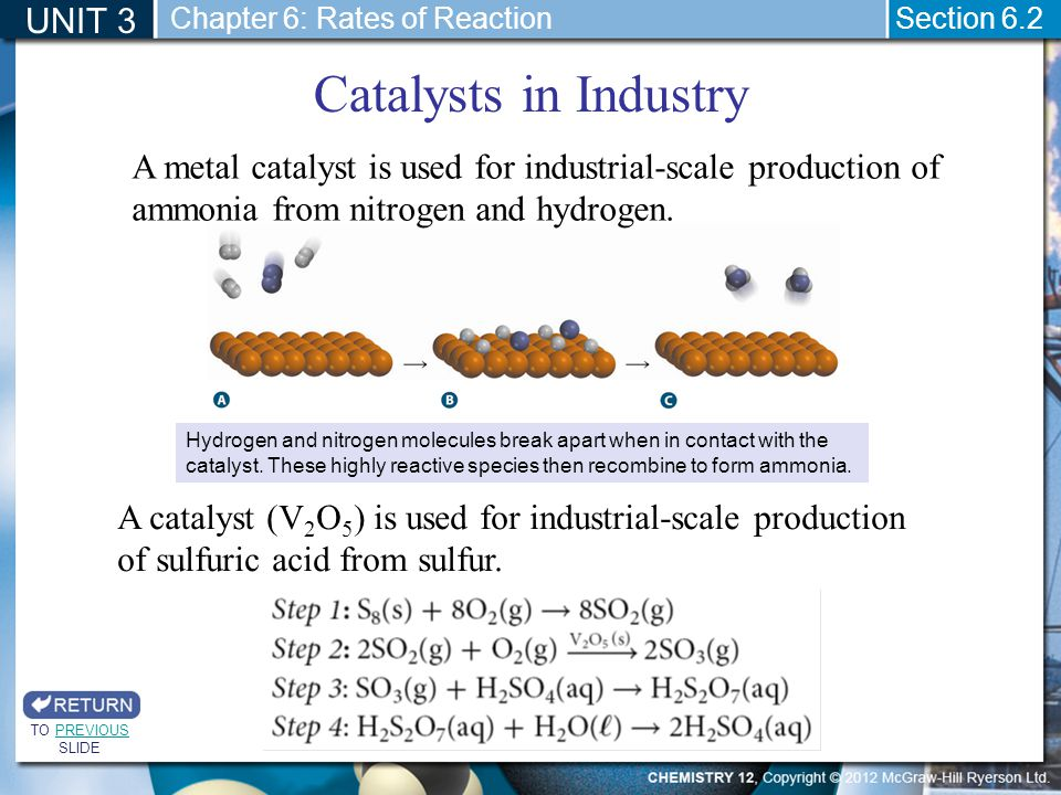 UNIT 3 Section 6.2 Catalysts in Industry TO PREVIOUS SLIDEPREVIOUS A metal catalyst is used for industrial-scale production of ammonia from nitrogen a