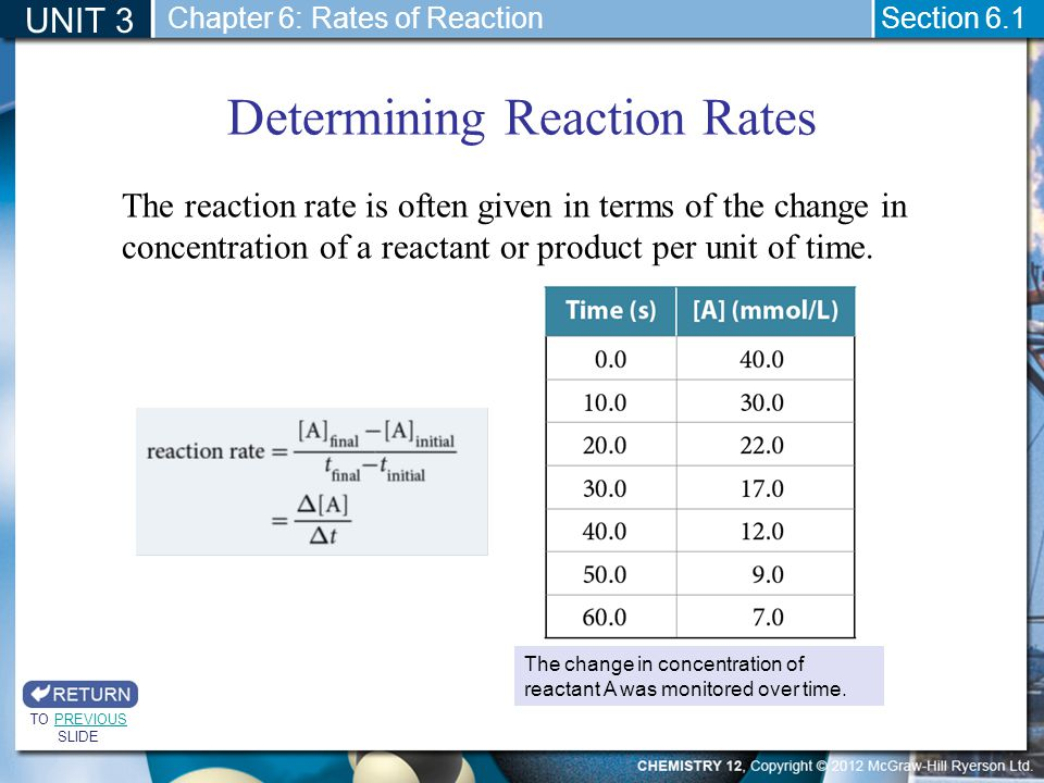 UNIT 3 Section 6.1 Determining Reaction Rates TO PREVIOUS SLIDEPREVIOUS The reaction rate is often given in terms of the change in concentration of a