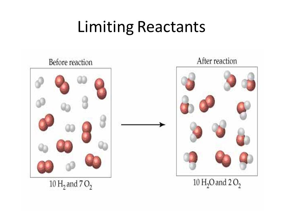 2H 2 + O 2  2H 2 O What is the limiting reactant?