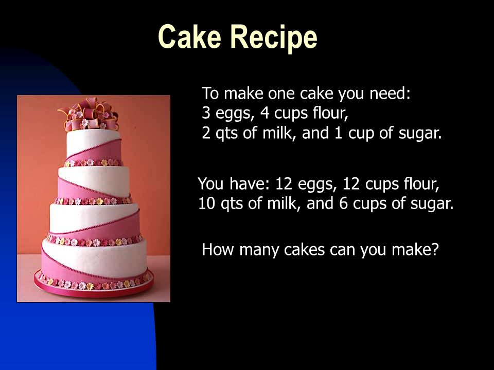 Cake Recipe To make one cake you need: 3 eggs, 4 cups flour, 2 qts of milk, and 1 cup of sugar.