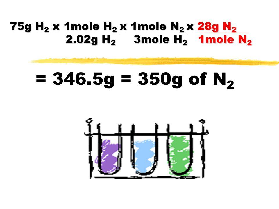 75g H 2 x 1mole H 2 x 1mole N 2 x 28g N 2 2.02g H 2 3mole H 2 1mole N 2 = 346.5g = 350g of N 2