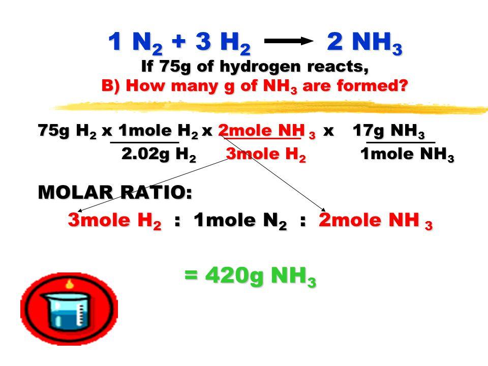 1 N 2 + 3 H 2 2 NH 3 If 75g of hydrogen reacts, B) How many g of NH 3 are formed? 75g H 2 x 1mole H 2 x 2mole NH 3 x 17g NH 3 2.02g H 2 3mole H 2 1mol