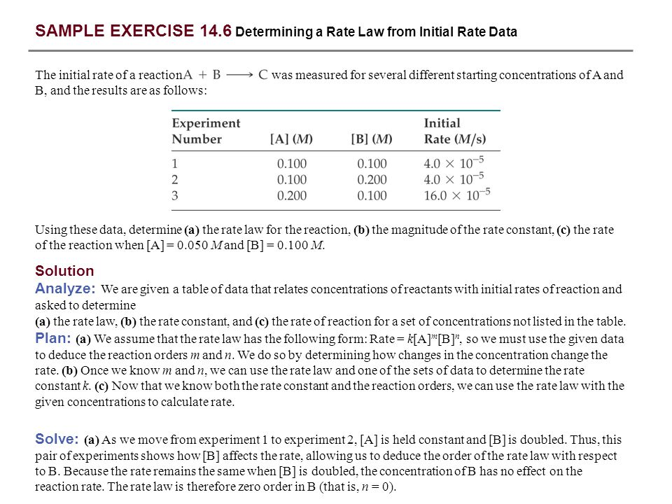 SAMPLE EXERCISE 14.6 continued In experiments 1 and 3, [B] is held constant so these data show how [A] affects rate.