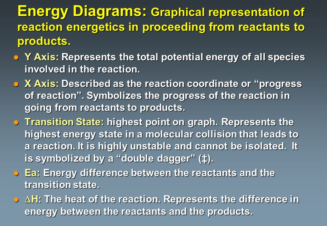 Energy Diagrams: Graphical representation of reaction energetics in proceeding from reactants to products.