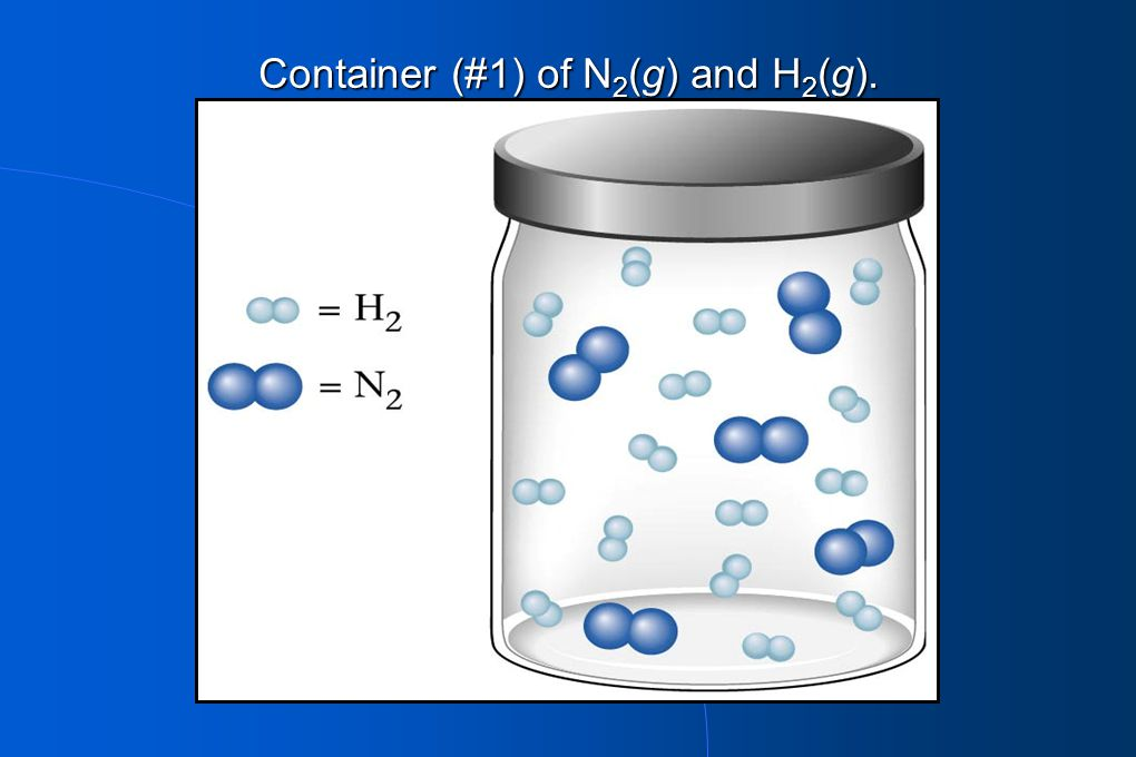 Container (#1) of N 2 (g) and H 2 (g).
